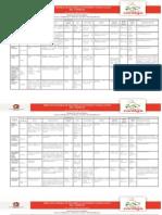 Productos Financieros Banca Privada y Desarrollo 2011