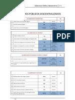 ORGANISMOS PÚBLICOS DESCENTRALIZADOS