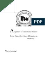 Assignment of International Business