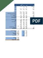 Qualcomm - DCF Model