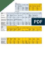LSM3254 2011 Bio Monitoring Class Dataset