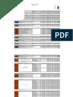 201109 - Agenda Treinamentos SAP -Setembro