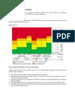 Vibration Reference Standard