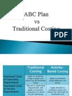 ABC Plan vs Traditional Costing