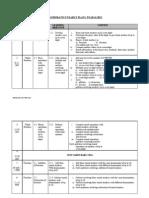Mathematics Yearly Plan t6 2012
