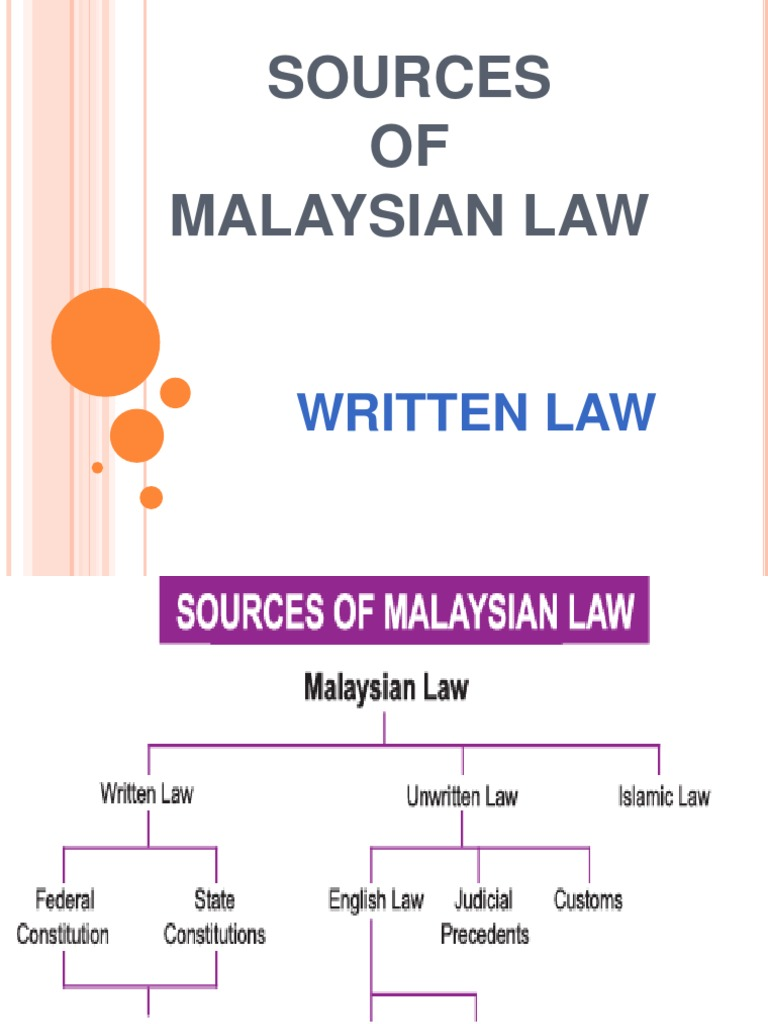 difference between written law and unwritten law