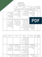 خطة التدريس السنوية kssr
