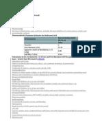 Mefenamic Acid Drug Profile