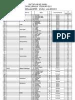 Jadwal Dan Lokasi Pemberangkatan KKN Jan 2012 - Senin-selasa 2-3 Jan 2012