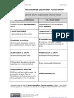 Diferencias entre Grupo de Discusión y Focus Group (o grupos focales)