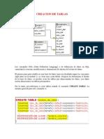 Manipuilacion de Datos en SQL
