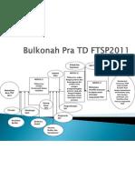 BULKONAH LKMM Pra-TD FTSP ITS 2011