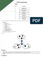 TCP_IPFundamentals