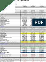 Kohinoor Ratio Analysis