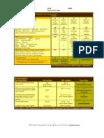 E and M Documentation Tool