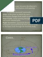 Co Ordinate System