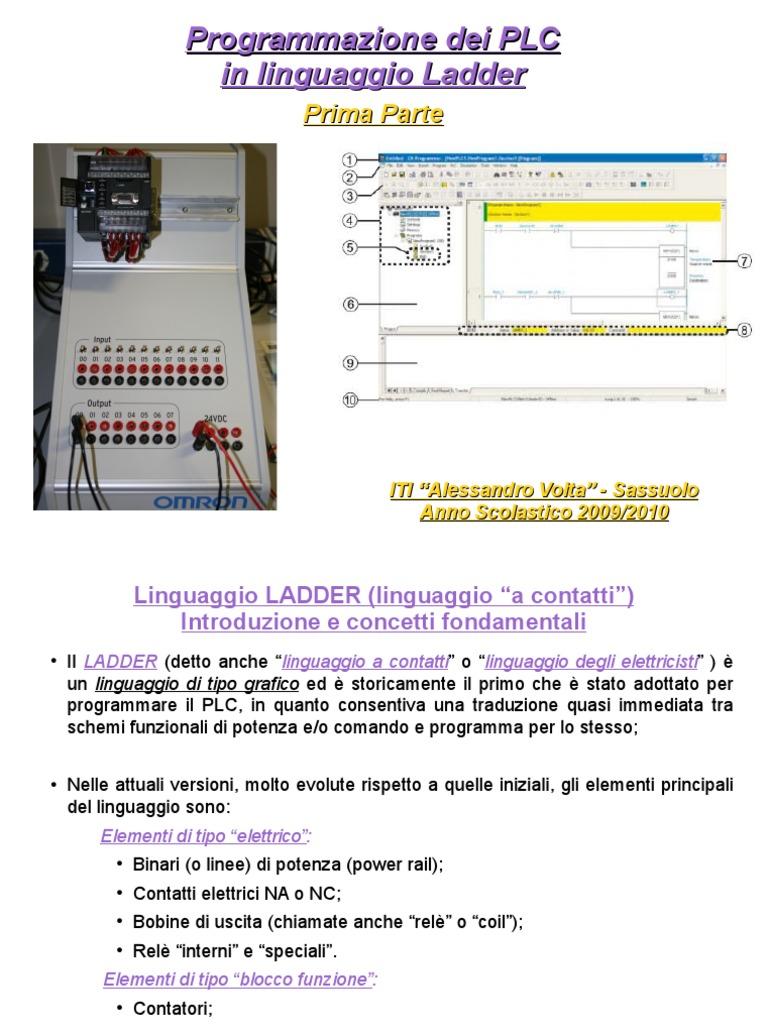 Schemi Elettrici Plc : Ladder