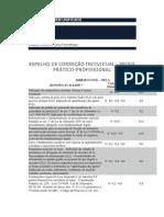 EXAME DE ORDEM UNIFICADO - 2ª fase