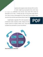 Kitaran PDCA