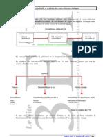 Eléments constitutifs et synthèse des cvs