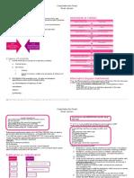 Civil Procedure Notes_Cha Mendoza