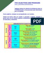 15. Demonstrative adjectives-pronouns