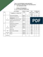 Scheme and Syllabus M.tech. PR 2010