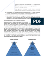 Politica y Derecho Por Alejandro Lopez Acevedo