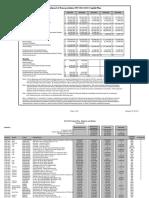 CT DOT 5-Year Cap Plan - Oct11 Update 11-17