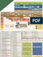 Empire Earth Tech Tree