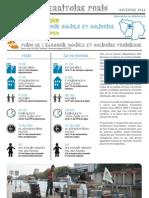 Panorama de l'économie sociale et solidaire à Paris