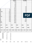 Datos Paro, PIB, IPC economías vasca y española