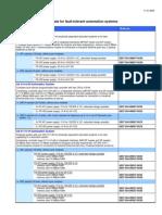 PCS 7 pdf