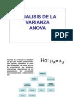 ANALISIS_DE_LA_VARIANZA_