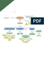 Aplicaciones 2.0 Cmap