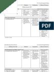 Jan 6 New Director Orientation -- Detailed Agenda Matrix