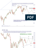 Market Commentary 2Jan12