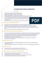 23 Facts (Customer Loyalty)