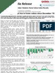 RP Data Rismark Home Value Index Dec 30 2011