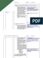 a2 Biology Topic 6 Doc1