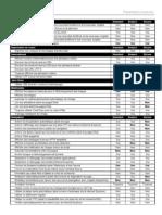 IE8 - Paramètres avancés