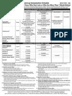 Catch-Up Schedule for Immunizations, CDC 2008