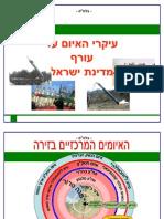 עיקרי האיום על עורף מדינת ישראל