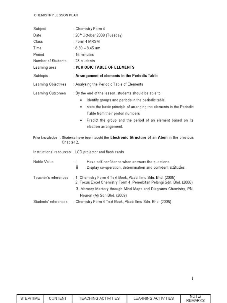 Lesson Plan Periodic Table Lesson Plan