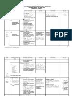 Form 4 Chem Rpt 2012