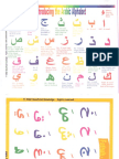 Arabic Charts - Letters of the Alphabet, Vowels, Days of the week, Months of the year, Numbers