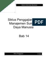 siklus SDM
