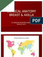 Surgical Anatomy Breast&Axilla