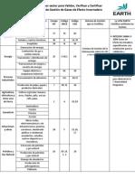 Alcance Por Sector Para Validar Verificar y Certificar Sistemas de Gestion de Gei
