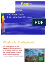 Understanding Each Intelligence CPM-25th Nov